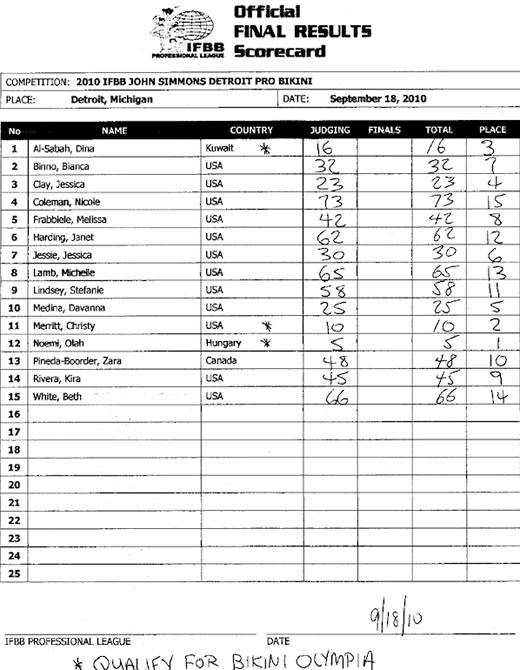 2010johnsimmonspro_scorecard1.jpg