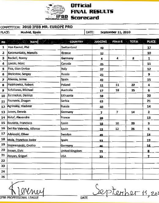 2010mreuropepro_scorecard.jpg