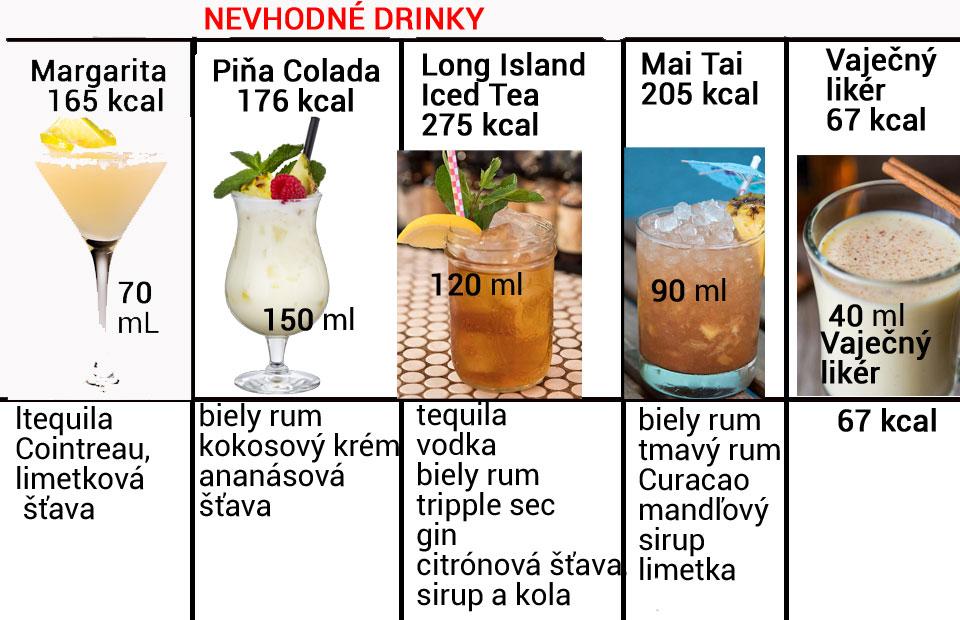 Nevhodne drinky