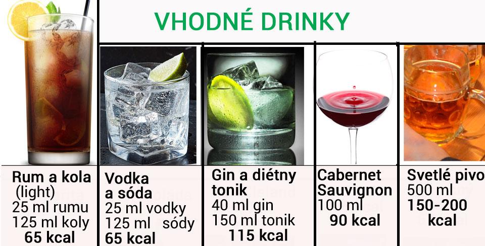 Vhodne drinky