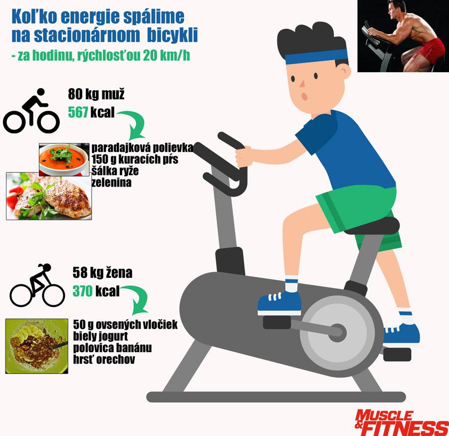 Kalorie Bike