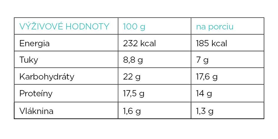 Výživové hodnoty protínových palaciniek WEIDER