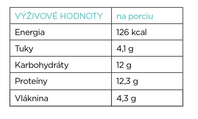 WEIDER zelene smoothie tabulka